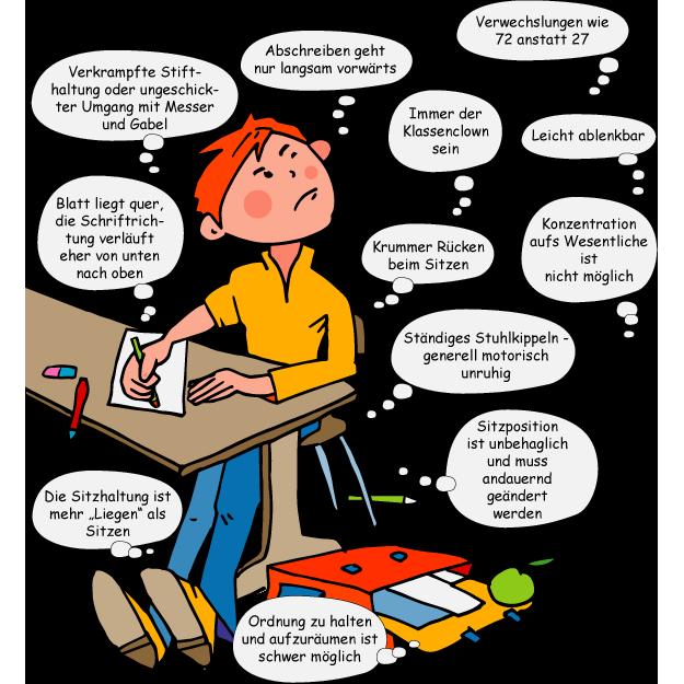 Reflexintegrationstraining für Kinder und Judendliche